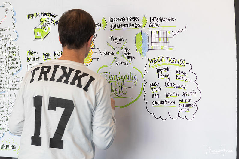 Visualisierung der Tagungsergebnisse durch Thomas Hönel